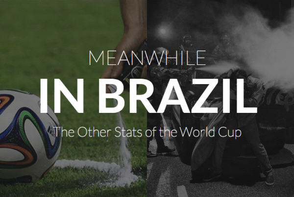 Meanwhile in Brazil the other stats of the world cup